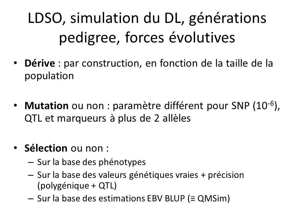 LDSO, simulation du DL, générations pedigree, forces évolutives
