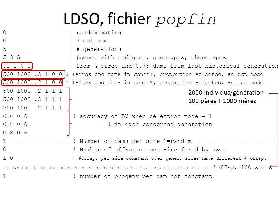 LDSO, fichier popfin 2000 individus/génération 100 pères + 1000 mères