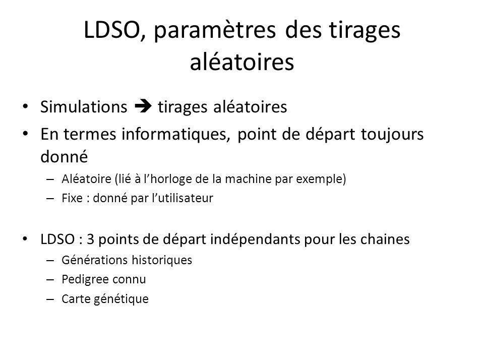 LDSO, paramètres des tirages aléatoires