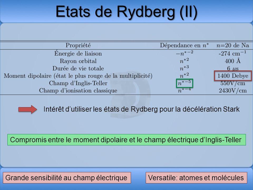 Etats de Rydberg (II) Intérêt d'utiliser les états de Rydberg pour la décélération Stark.