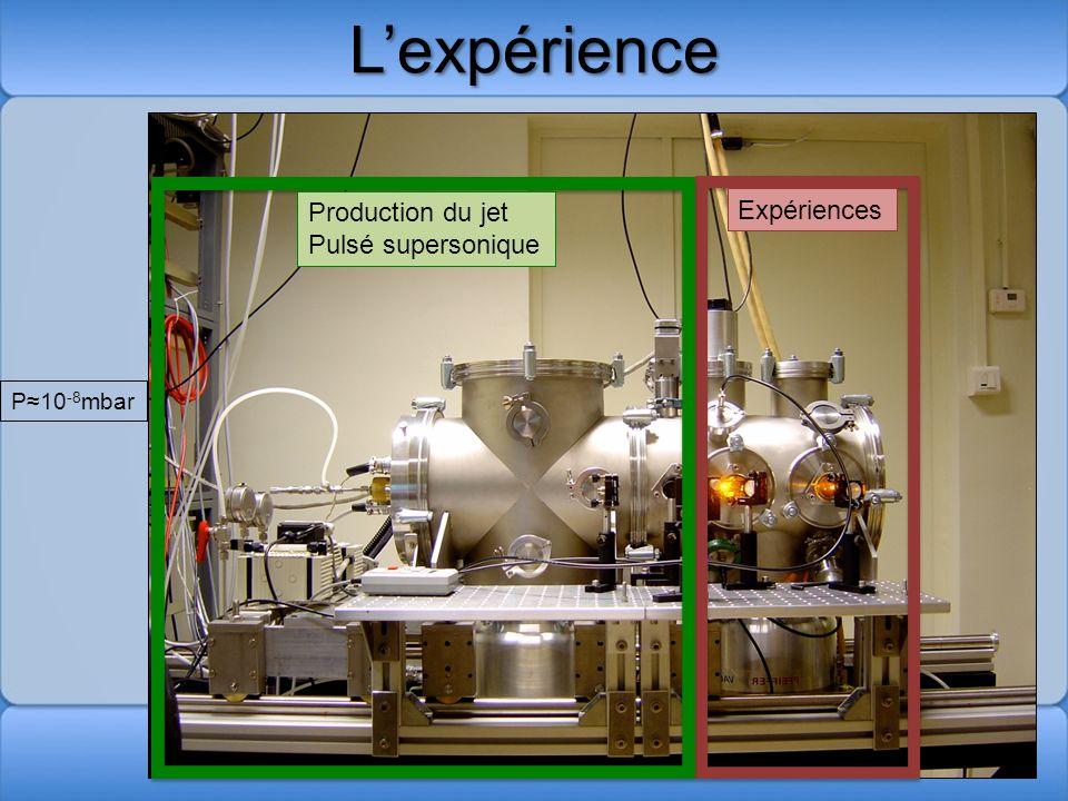 L'expérience Production du jet Expériences Pulsé supersonique