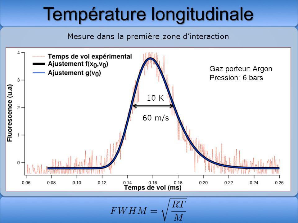 Température longitudinale