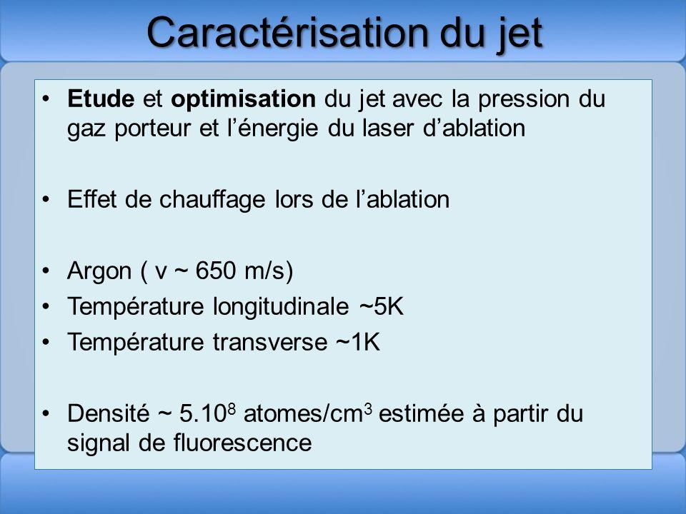 Caractérisation du jet