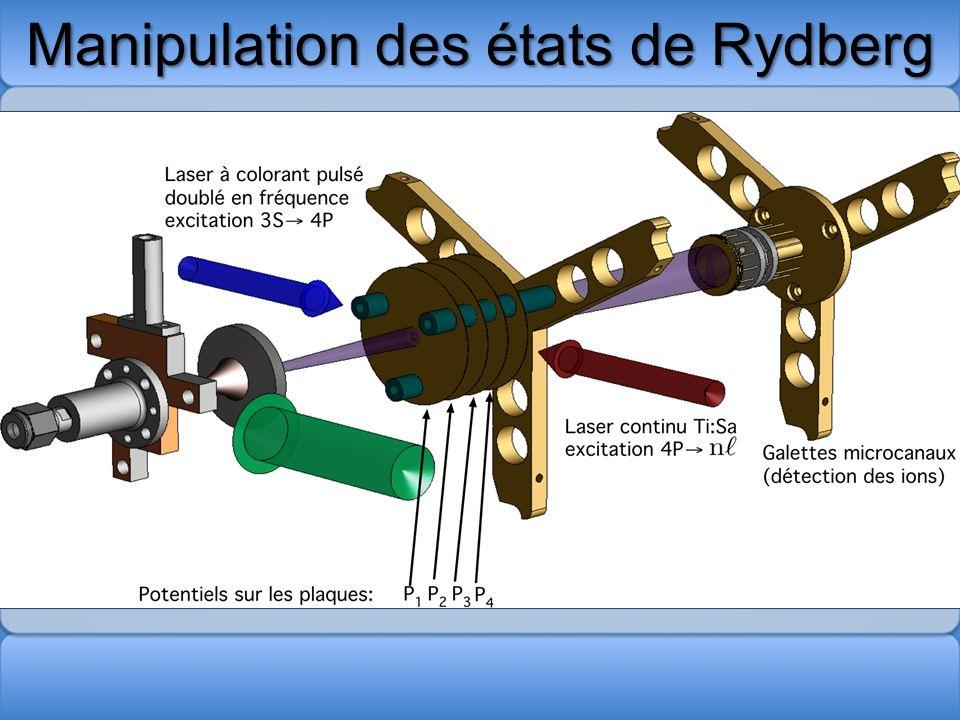 Manipulation des états de Rydberg