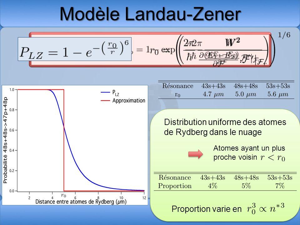 Modèle Landau-Zener Distribution uniforme des atomes