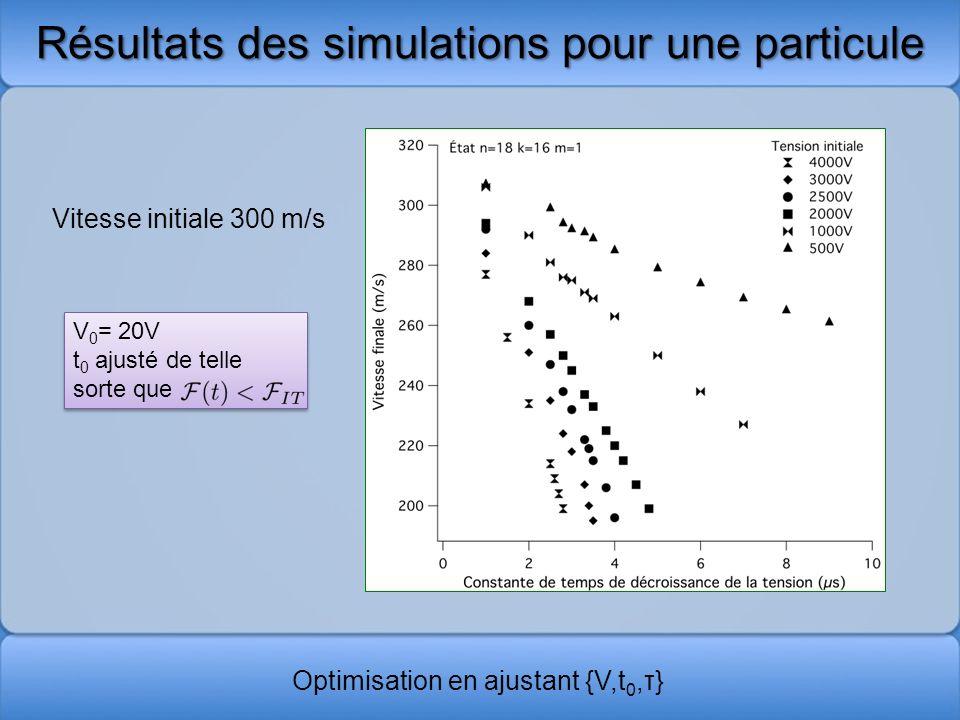 Résultats des simulations pour une particule