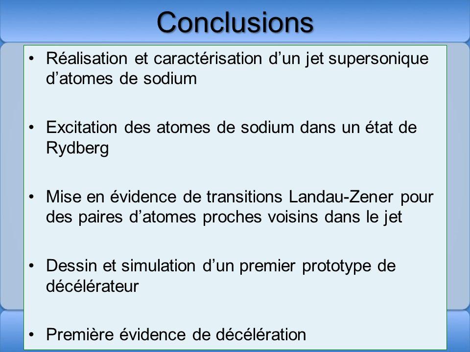 Conclusions Réalisation et caractérisation d'un jet supersonique d'atomes de sodium. Excitation des atomes de sodium dans un état de Rydberg.