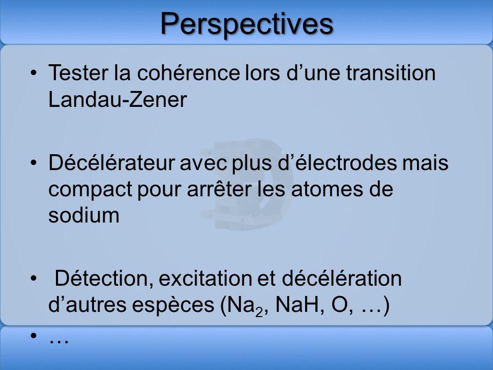 Perspectives Tester la cohérence lors d'une transition Landau-Zener