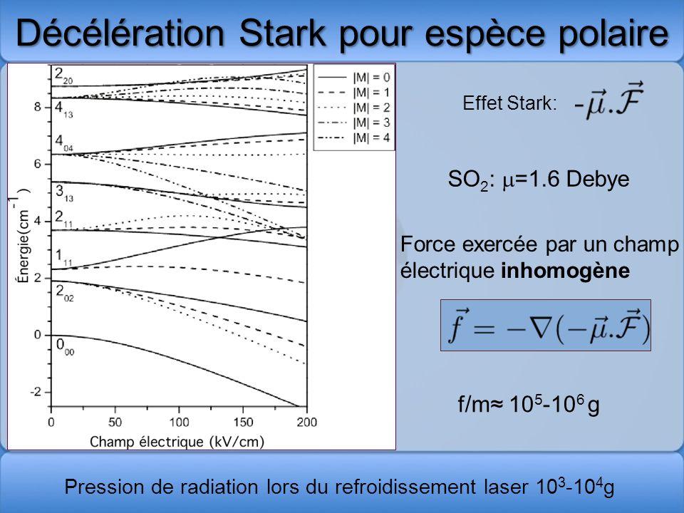 Décélération Stark pour espèce polaire