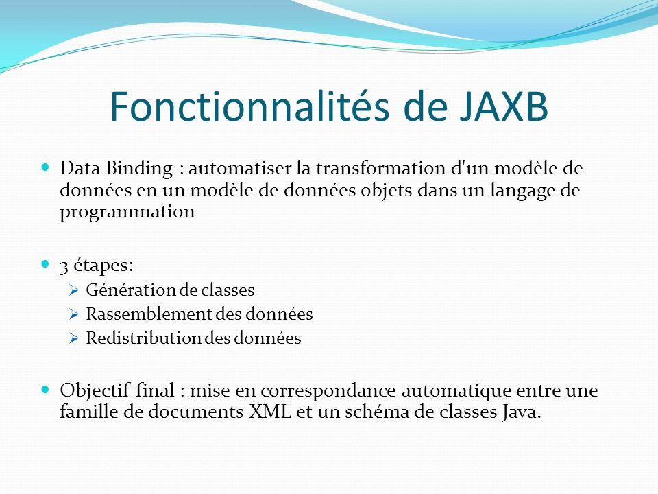 Fonctionnalités de JAXB