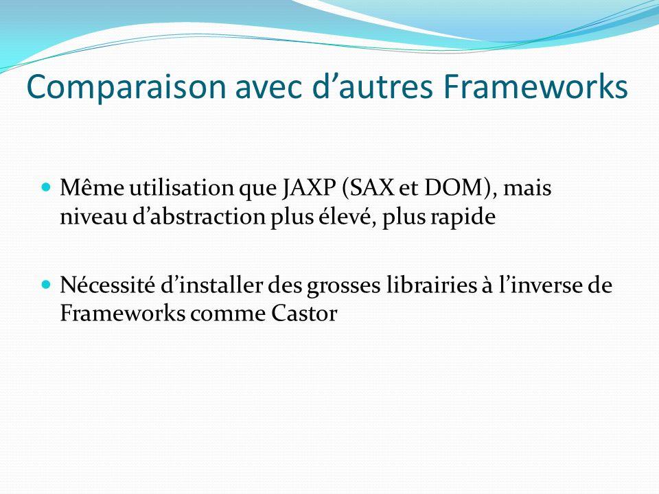 Comparaison avec d'autres Frameworks