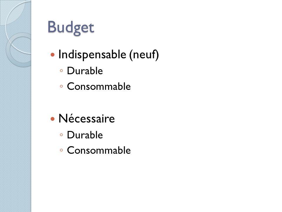 Budget Indispensable (neuf) Durable Consommable Nécessaire