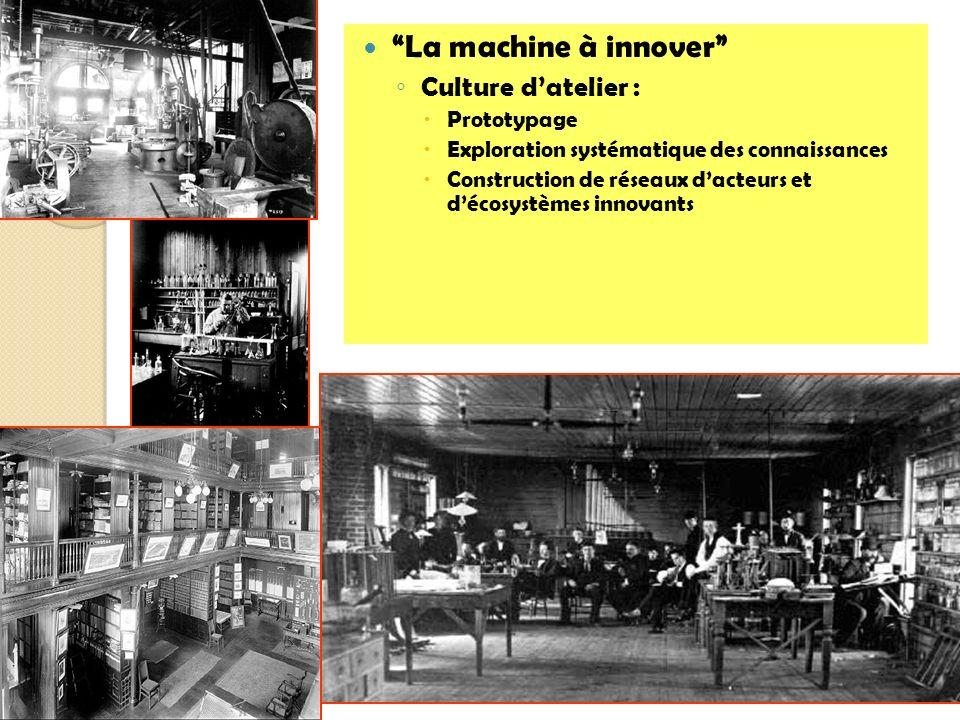 La machine à innover Culture d'atelier : Prototypage