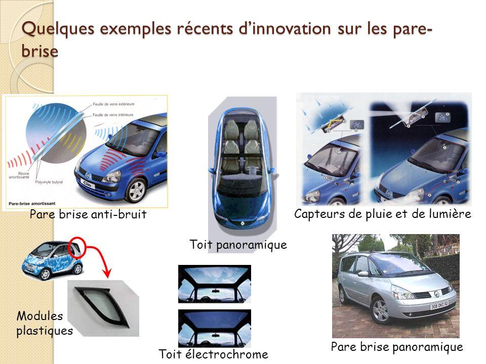 Quelques exemples récents d'innovation sur les pare-brise