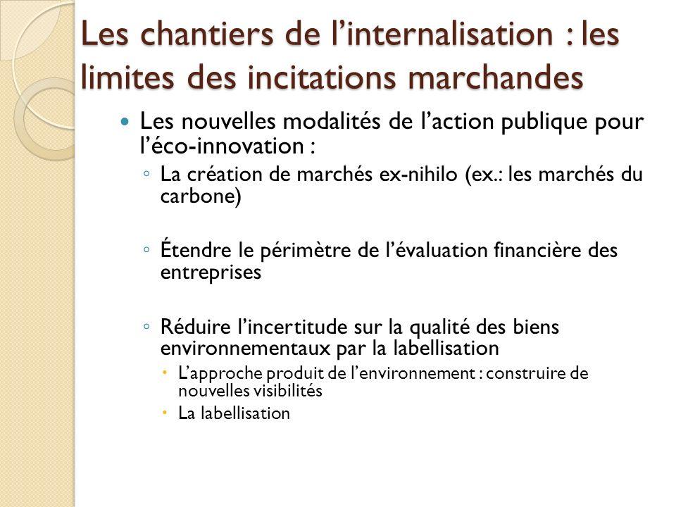 Les chantiers de l'internalisation : les limites des incitations marchandes