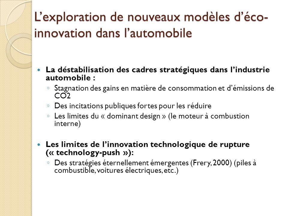 L'exploration de nouveaux modèles d'éco-innovation dans l'automobile