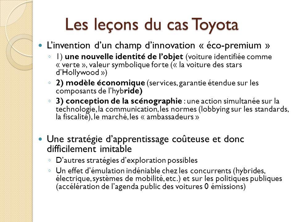 Les leçons du cas Toyota