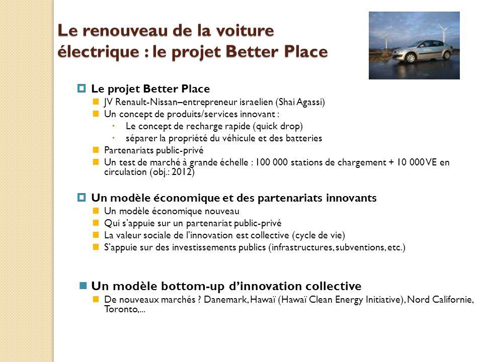 Le renouveau de la voiture électrique : le projet Better Place
