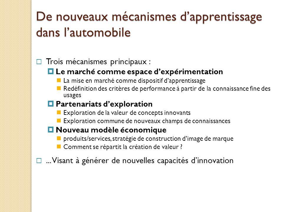 De nouveaux mécanismes d'apprentissage dans l'automobile