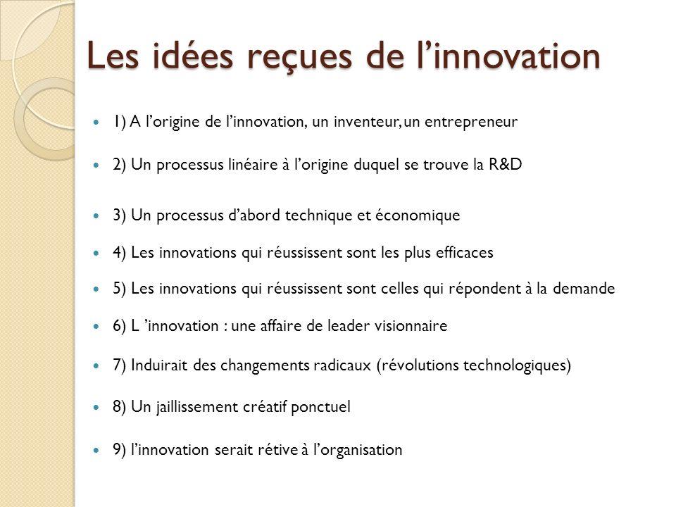 Les idées reçues de l'innovation