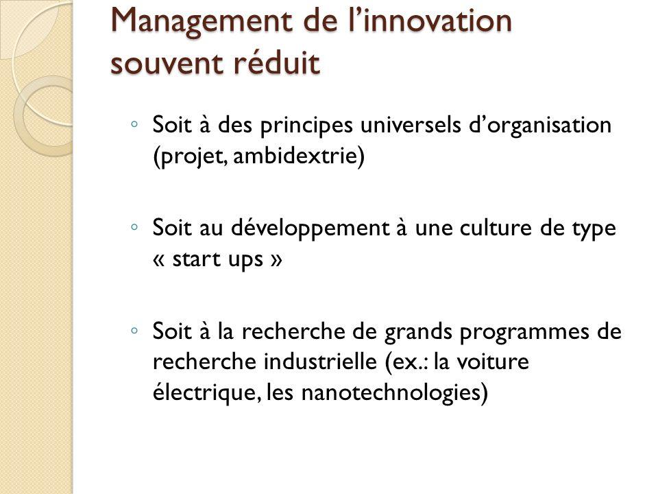 Management de l'innovation souvent réduit