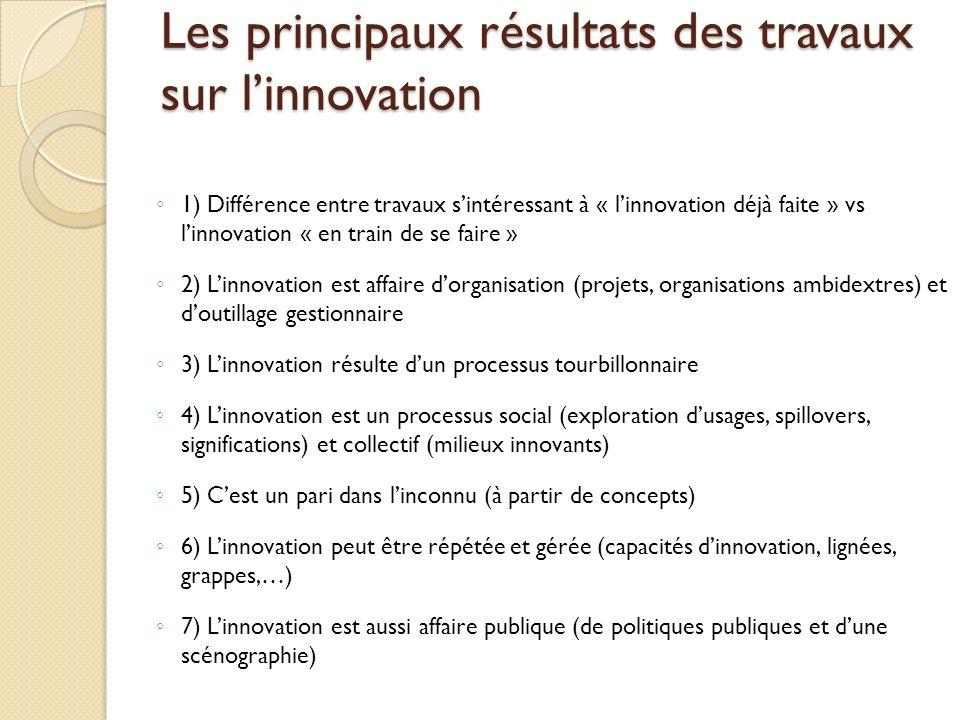 Les principaux résultats des travaux sur l'innovation