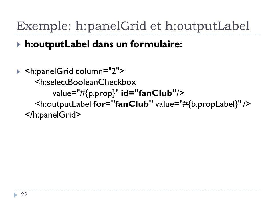 Exemple: h:panelGrid et h:outputLabel