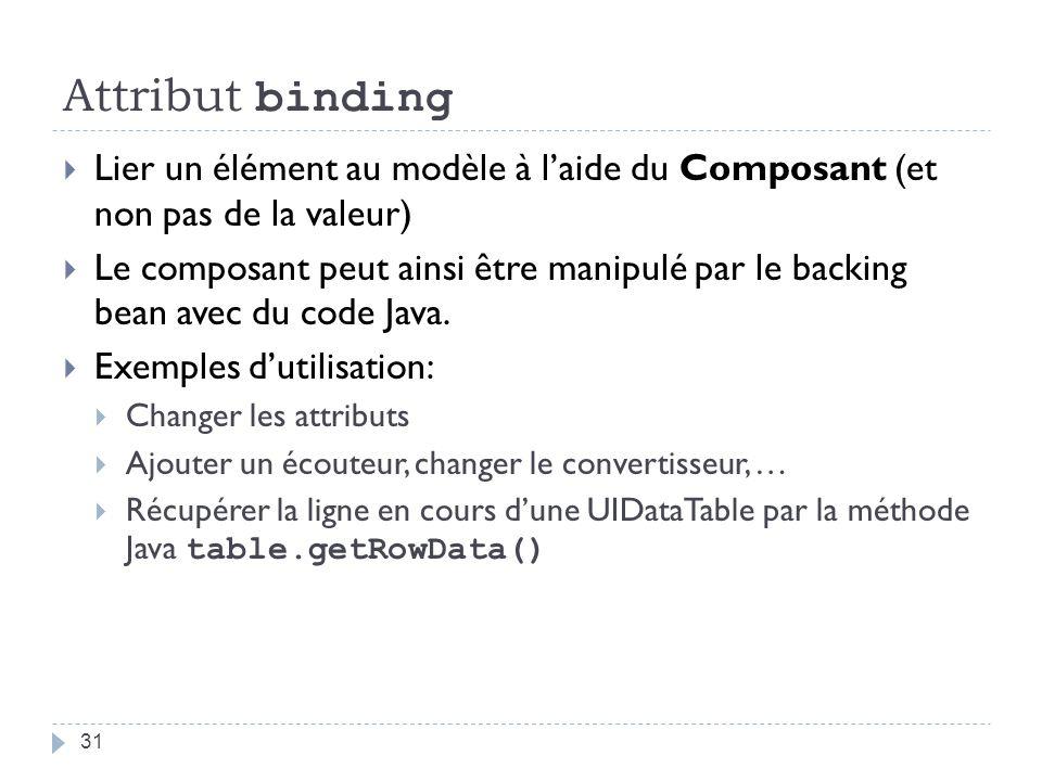 Attribut binding Lier un élément au modèle à l'aide du Composant (et non pas de la valeur)