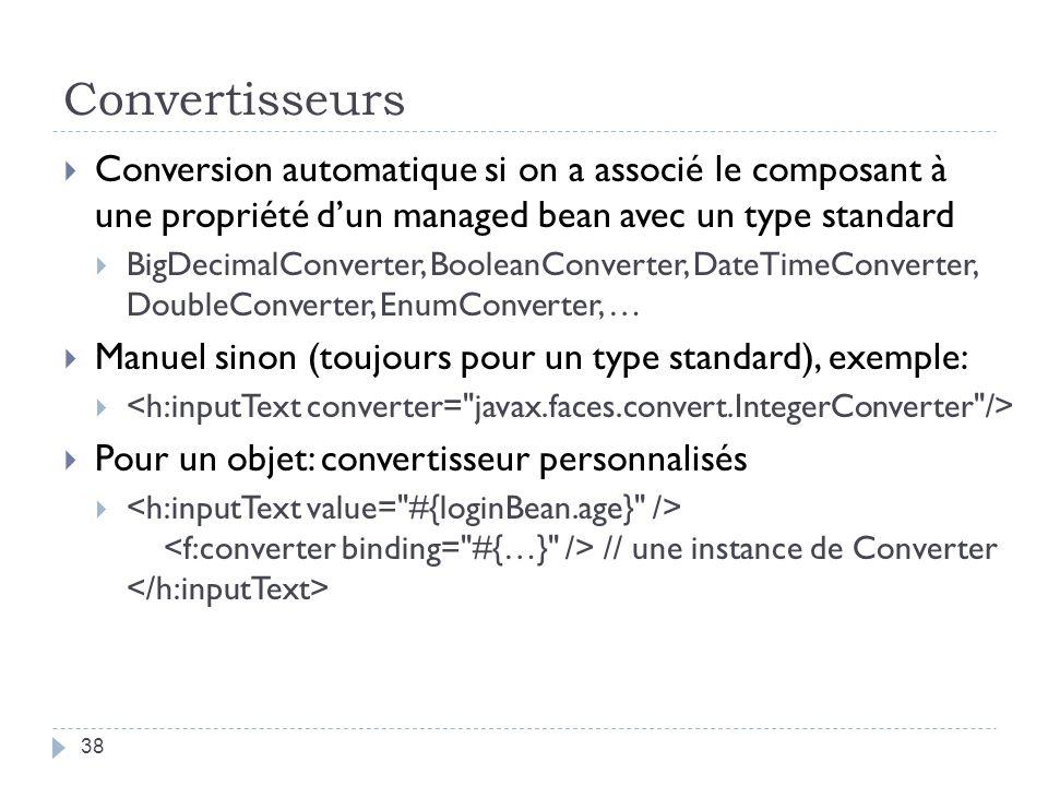 Convertisseurs Conversion automatique si on a associé le composant à une propriété d'un managed bean avec un type standard.