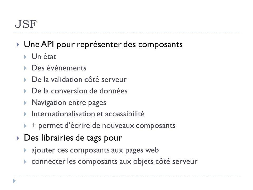JSF Une API pour représenter des composants