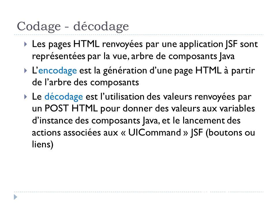 Codage - décodage Les pages HTML renvoyées par une application JSF sont représentées par la vue, arbre de composants Java.