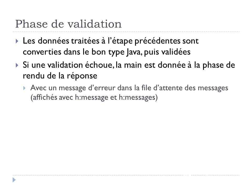 Phase de validation Les données traitées à l'étape précédentes sont converties dans le bon type Java, puis validées.