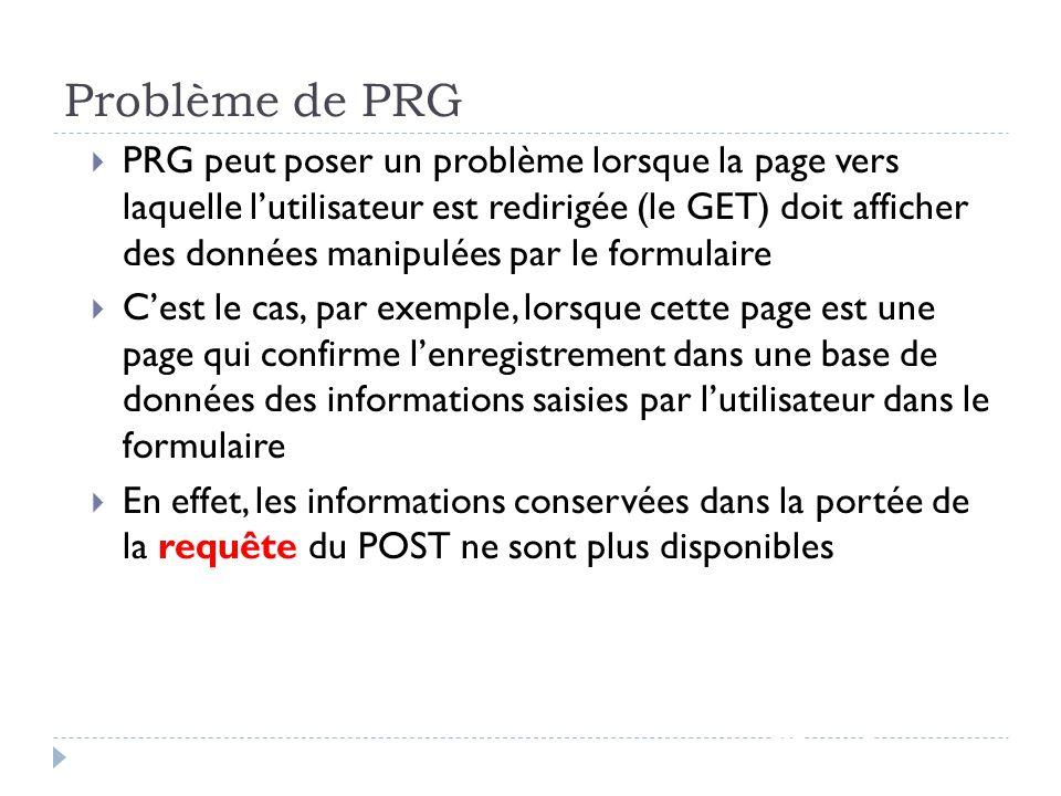Problème de PRG