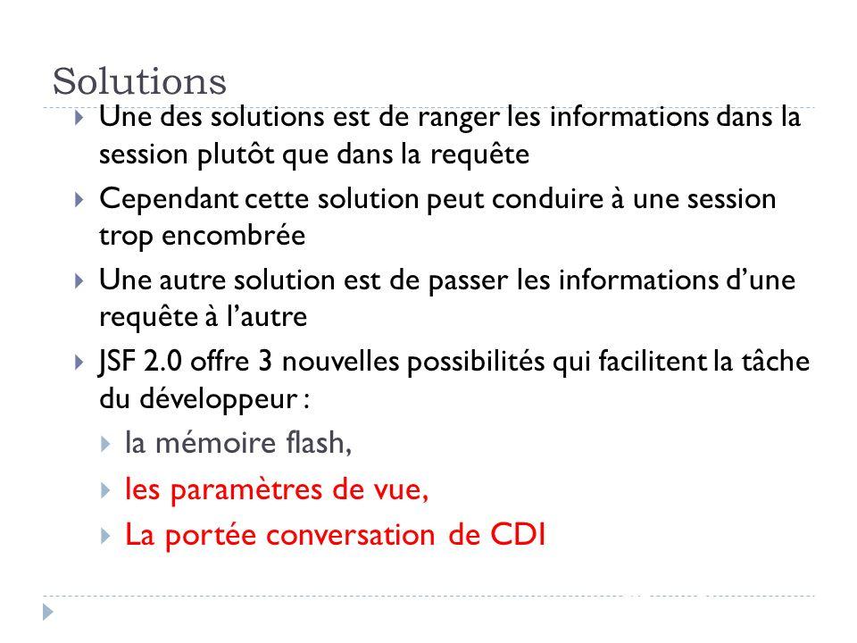 Solutions la mémoire flash, les paramètres de vue,