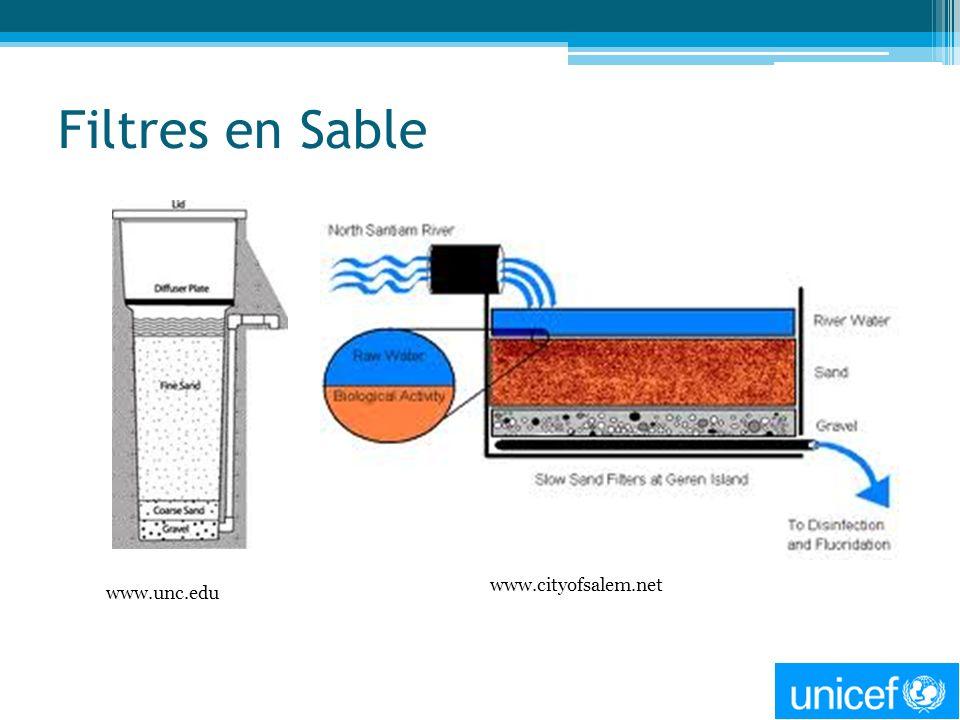 Filtres en Sable www.cityofsalem.net www.unc.edu