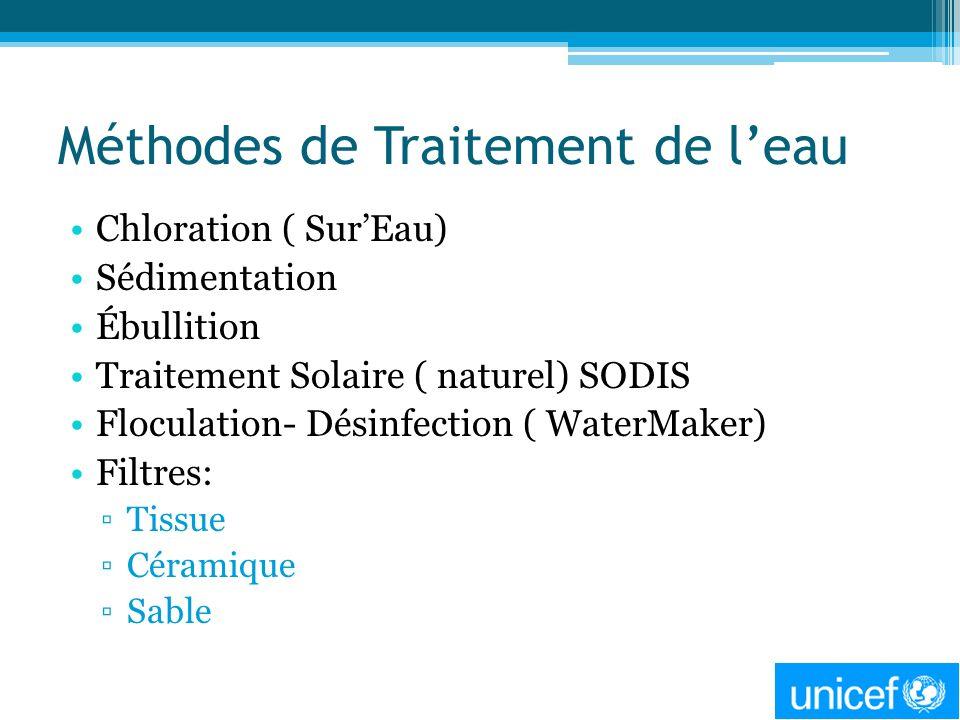 Méthodes de Traitement de l'eau