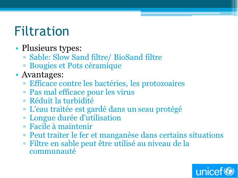 Filtration Plusieurs types: Avantages: