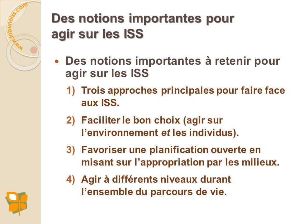 Des notions importantes pour agir sur les ISS