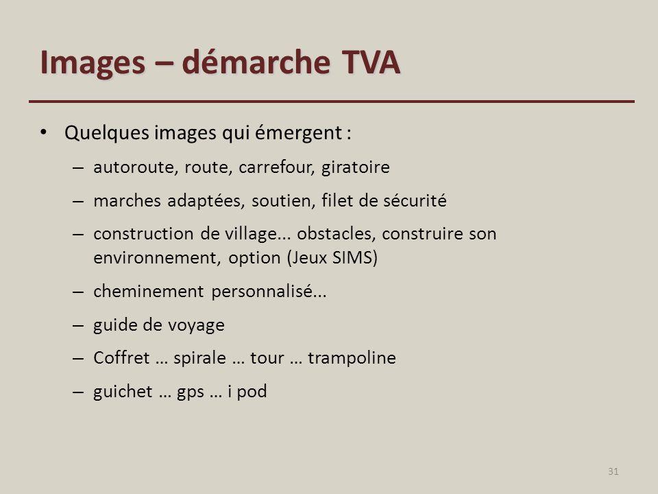 Images – démarche TVA Quelques images qui émergent :