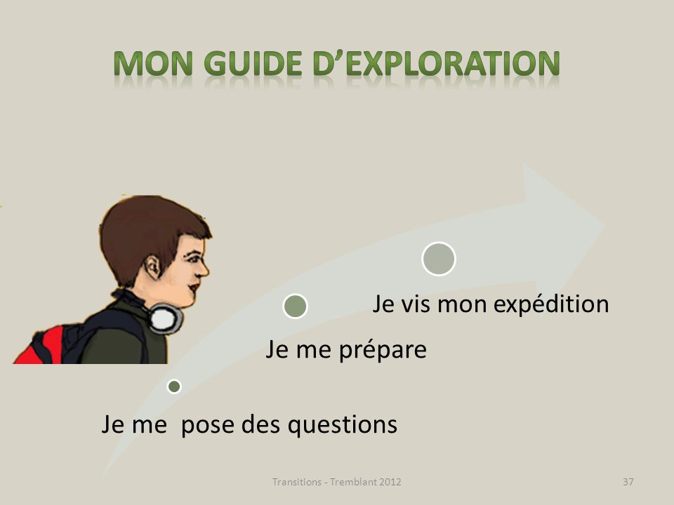 Mon guide d'exploration