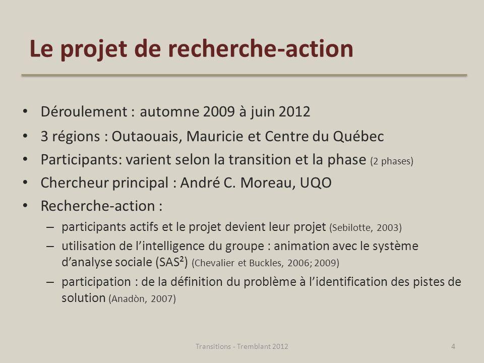 Le projet de recherche-action