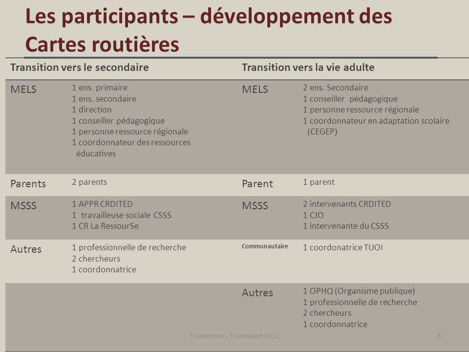 Les participants – développement des Cartes routières