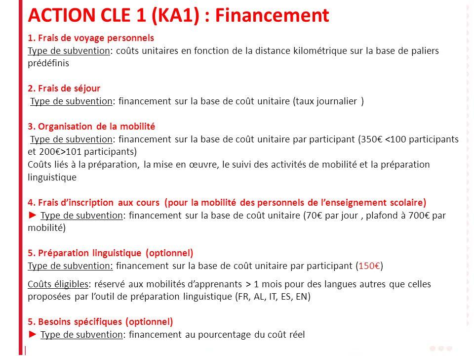 ACTION CLE 1 (KA1) : Financement