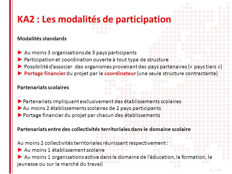 KA2 : Les modalités de participation