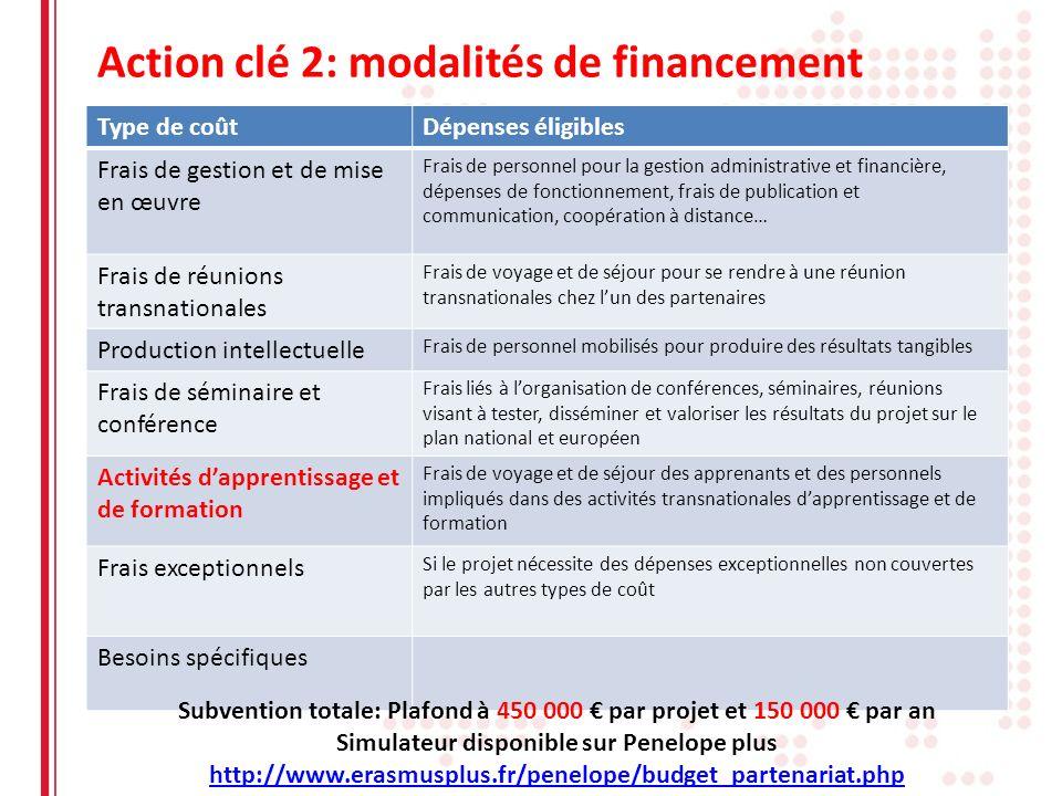 Erasmus quelles opportunit s pour l enseignement - Office national de publication et de communication ...