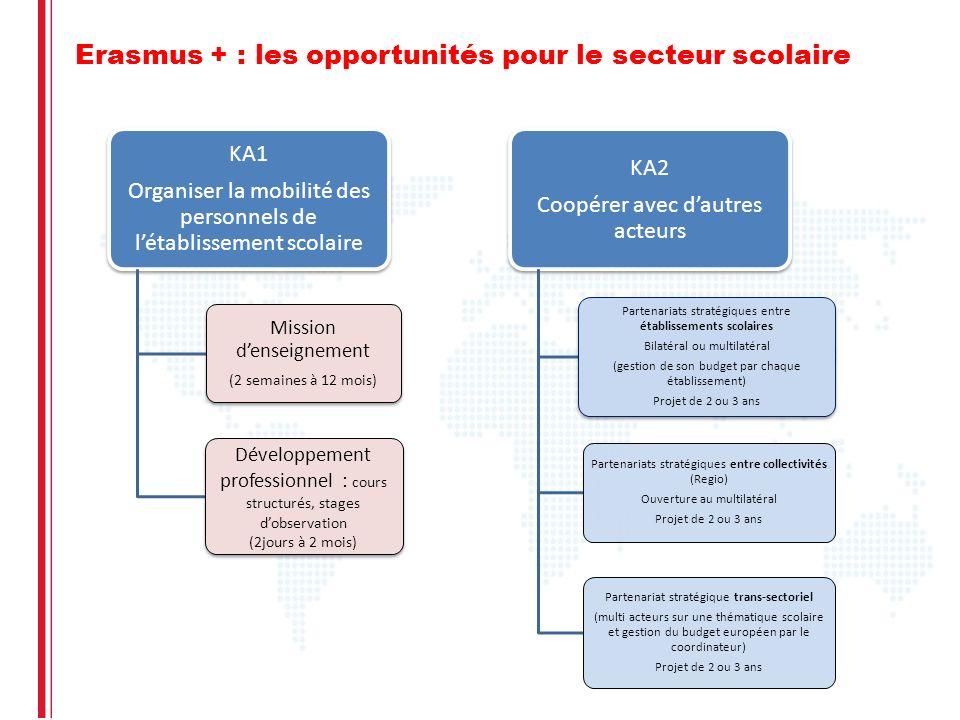 Erasmus + : les opportunités pour le secteur scolaire