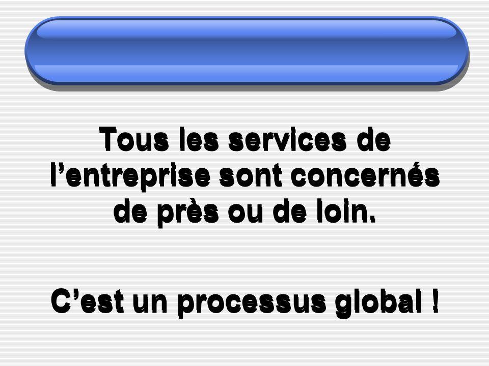Tous les services de l'entreprise sont concernés de près ou de loin.