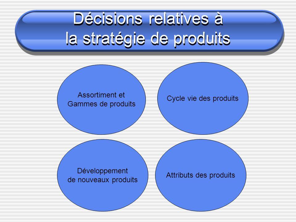 Décisions relatives à la stratégie de produits