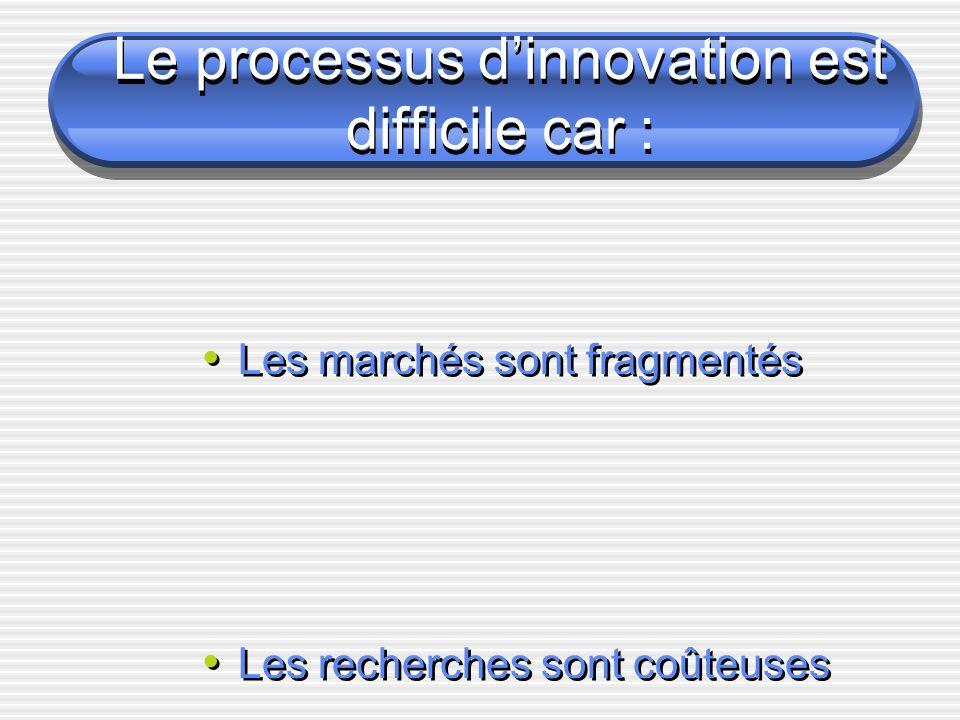 Le processus d'innovation est difficile car :