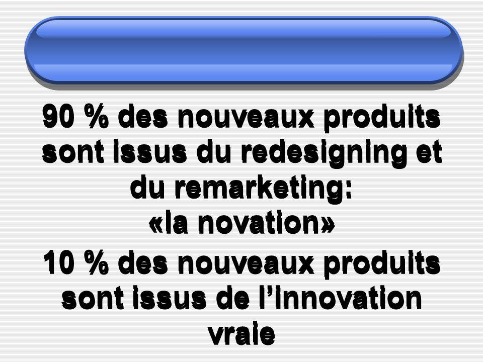 10 % des nouveaux produits sont issus de l'innovation vraie